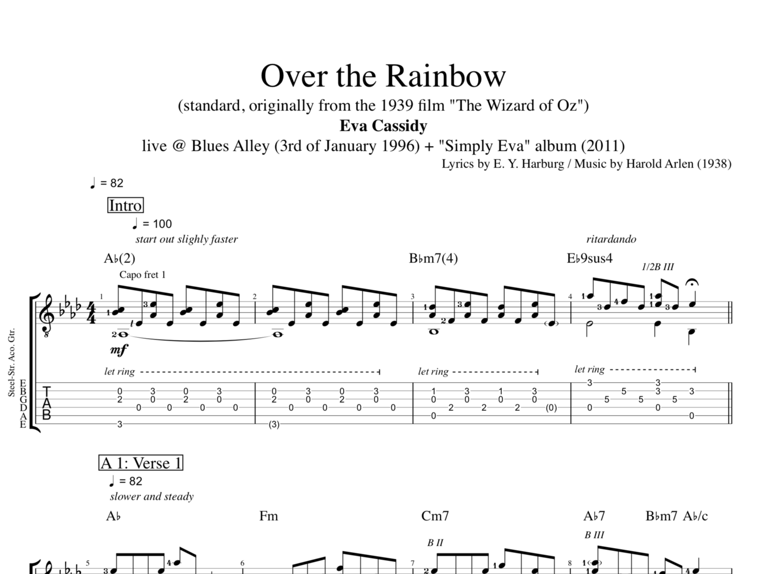 Over The Rainbow By Eva Cassidy Guitar Tabs Chords Sheet