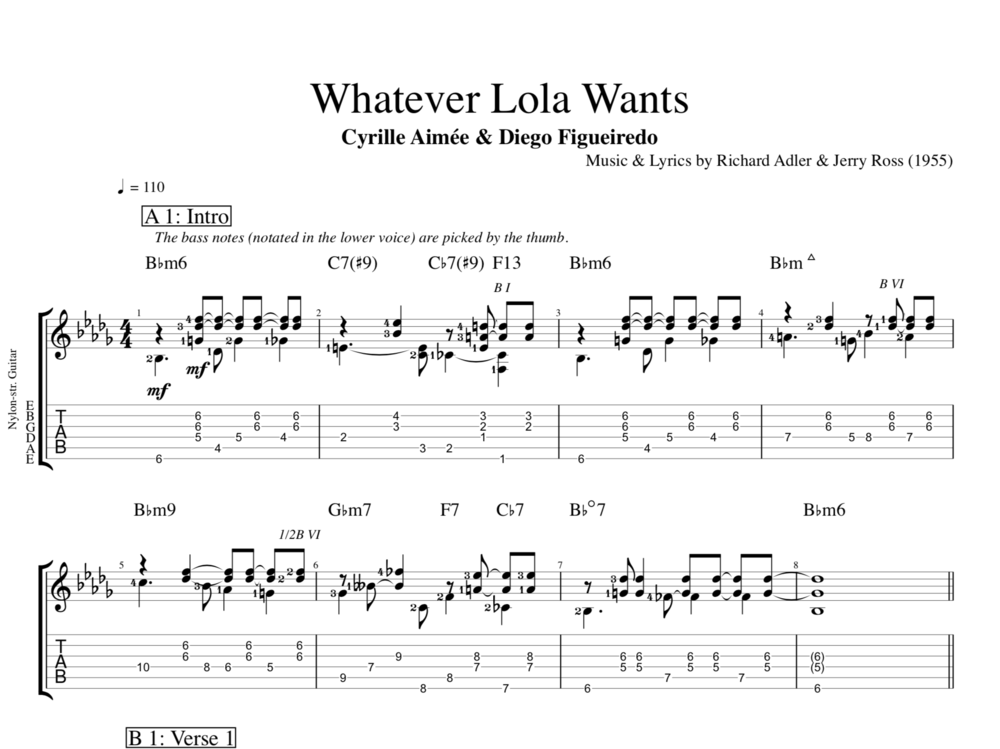 Whatever Lola Wants By Cyrille Aime Diego Figueiredo Guitar