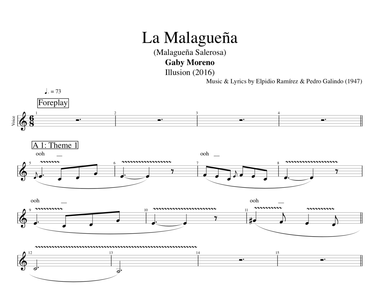 La Malaguea Illusion By Gaby Moreno Guitar Voice Tab