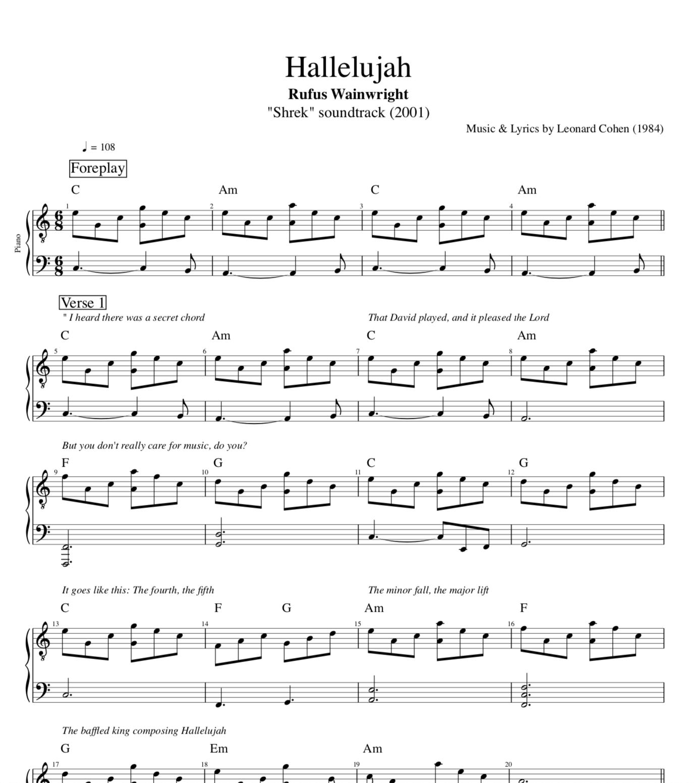 Wainwright hallelujah sheet music for voice, piano or guitar.