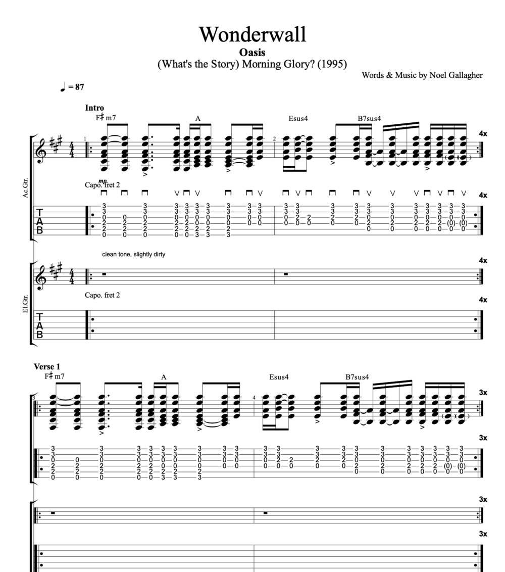 Enchanting Wonder Wall Chords Photos - Beginner Guitar Piano Chords ...