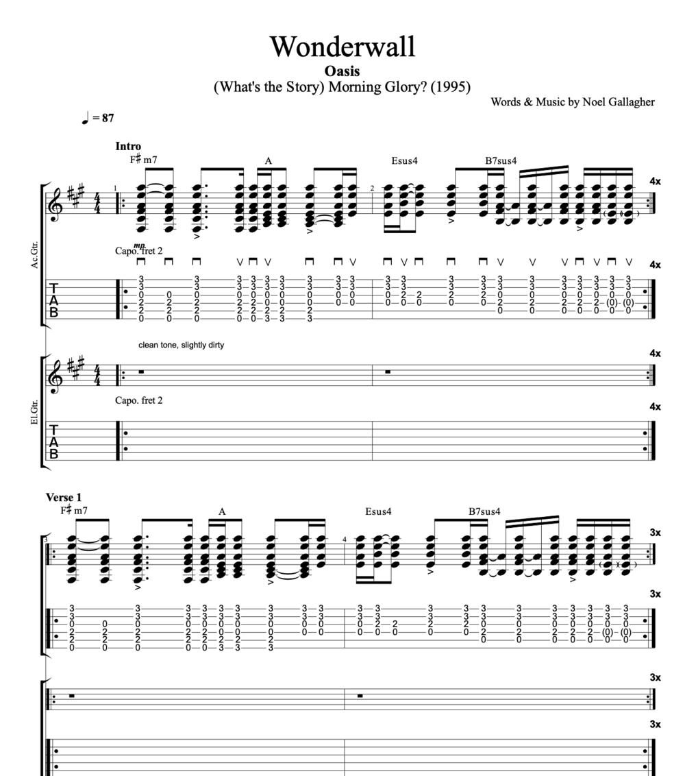Wonderwall By Oasis Guitar Piano Tabs Chords Sheet Music