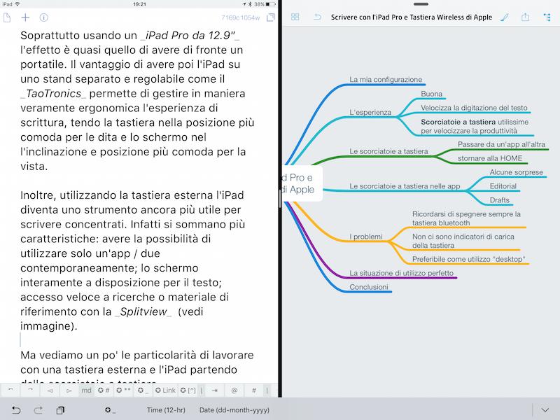 Articolo in Drafts (immagine sulla sinistra) e con struttura in MindNode (immagine sulla destra)