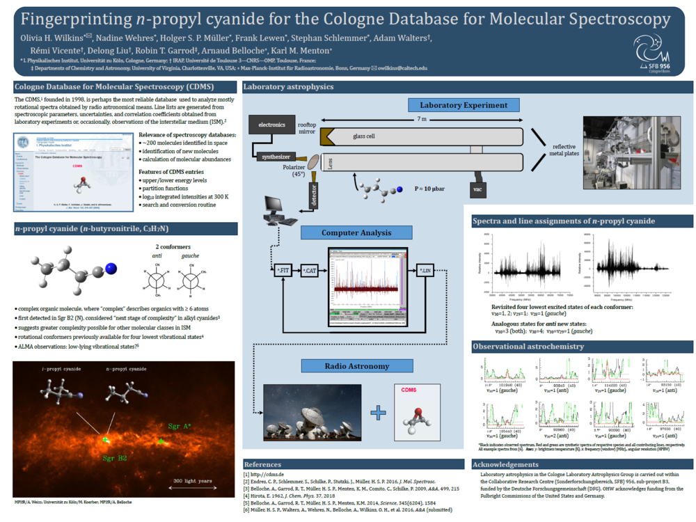 My poster for the Physical Chemistry Poster Session at the ACS meeting