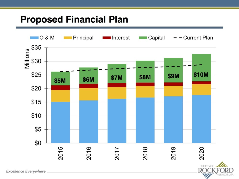 proposed financial plan.jpg