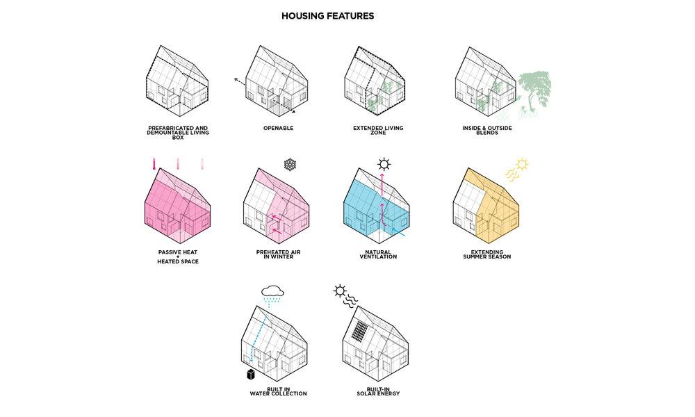 Effekt Studio Infography