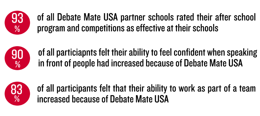 Schools stats.jpg