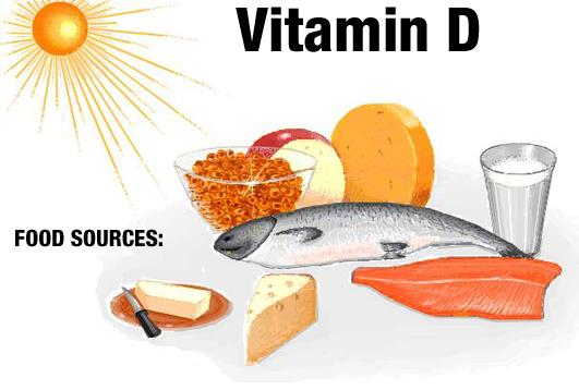 Nutrients by the Alphabet: Vitamin D Health Benefits and Recipe