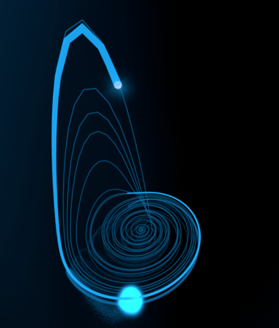 Rossler Attractor