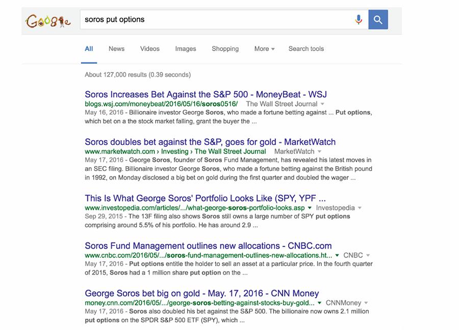 Source: https://www.google.com/search?q=soros+put+options