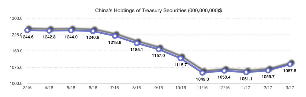 China-Tsy-Holdings.jpg