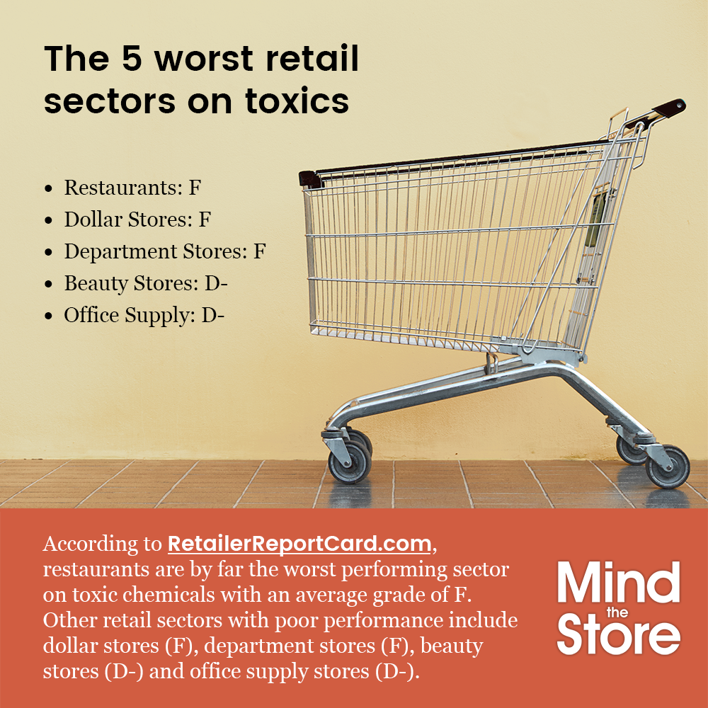 Graphic - worst sectors.png
