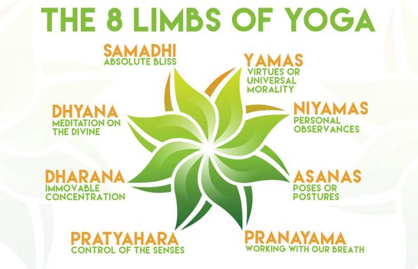 http://yogainnovations.com