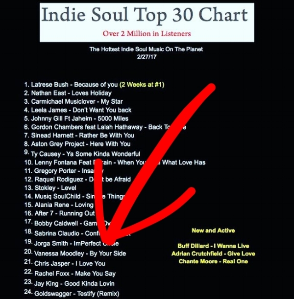 Vanessa Moodley Indie Soul Chart