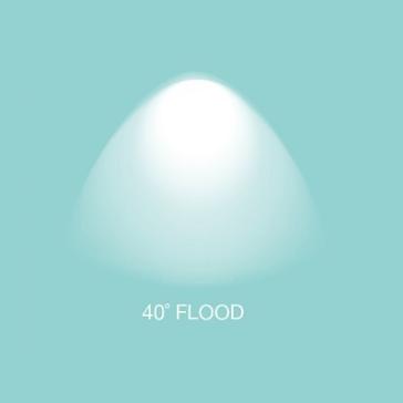 40Flood.png