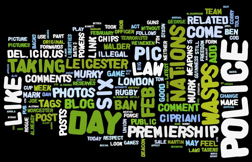 February 2009 Wordle