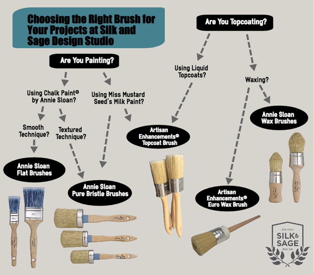 brush guide.jpeg