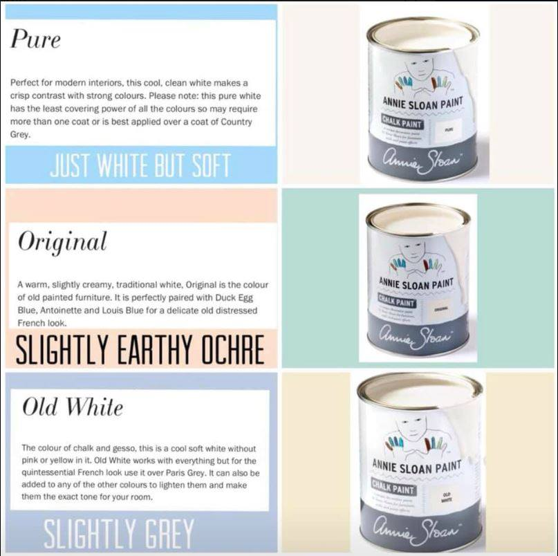 What Are The Differences Between The Three Chalk Paint Whites