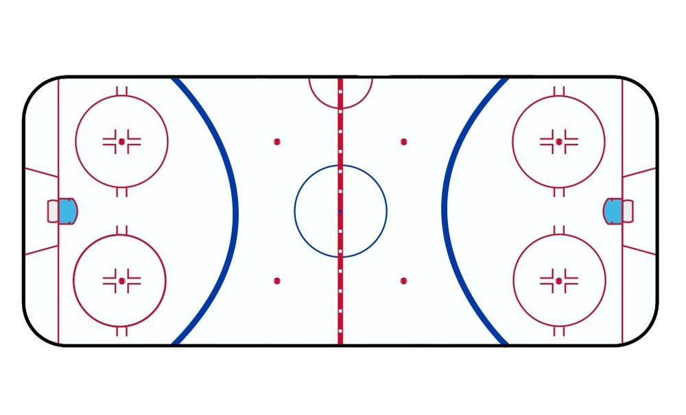 A leaked diagram showing the way NHL ice might look in coming seasons.  Original source