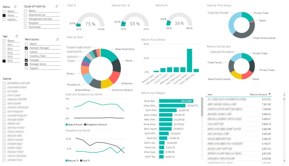 PowerBI using live gateway to on premise tabular analysis source