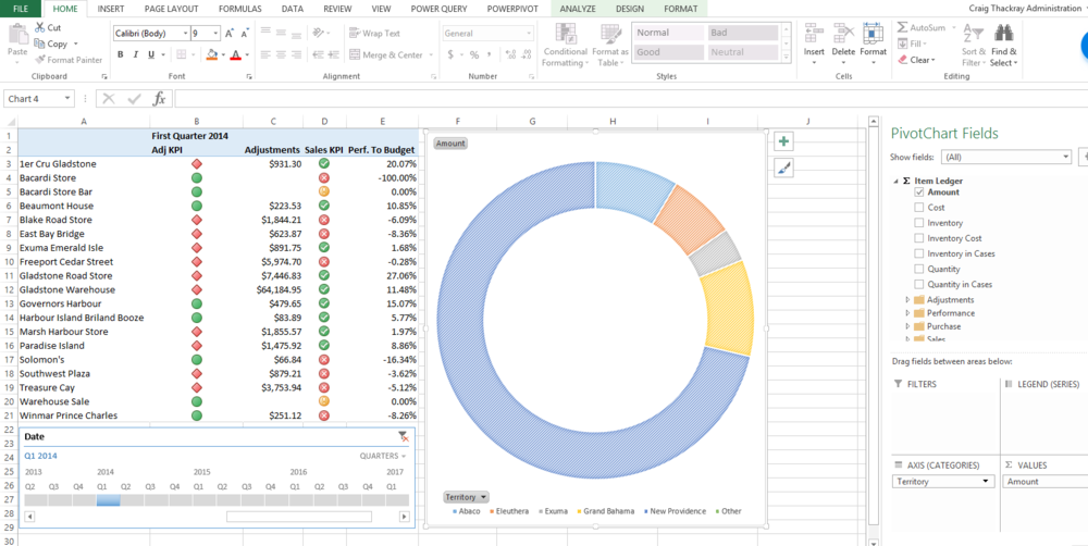 Dashboard in Excel from cube in Analysis Services