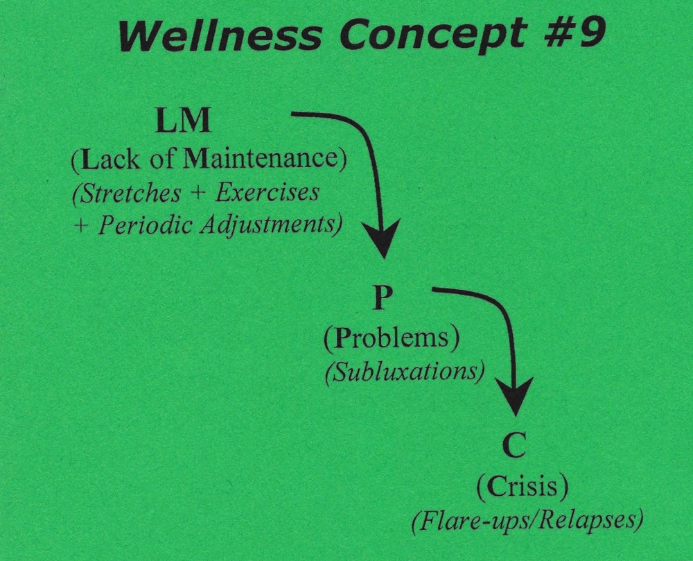 Wellness Concept 9.jpeg