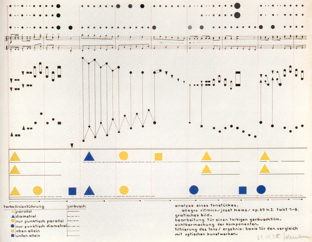 A student's graphic analysis of music according to Kandinsky's theories on graphic representation of music made during coursework at the Bauhaus.  Bauhaus Archive, Berlin,   1930