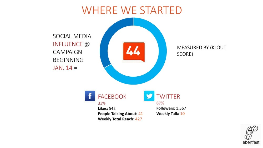 Social+Media+Final+Report_Page_03.jpg