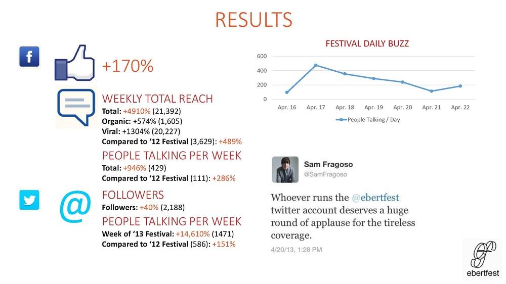Social+Media+Final+Report_Page_08.jpg