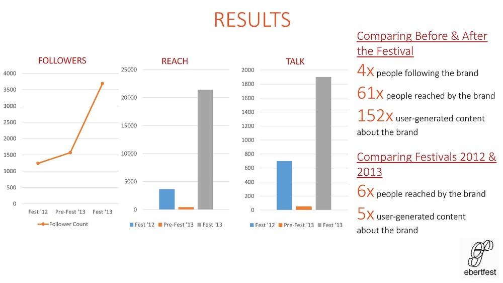 Social+Media+Final+Report_Page_09.jpg