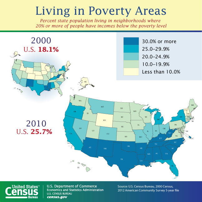 Map showing the increase in poverty according to the 2010 Census.