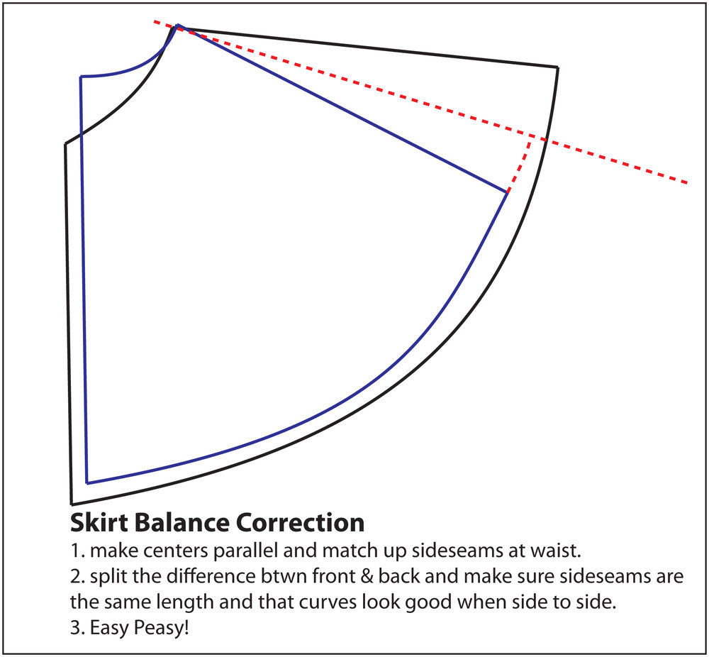 skirtbalance correction.jpg