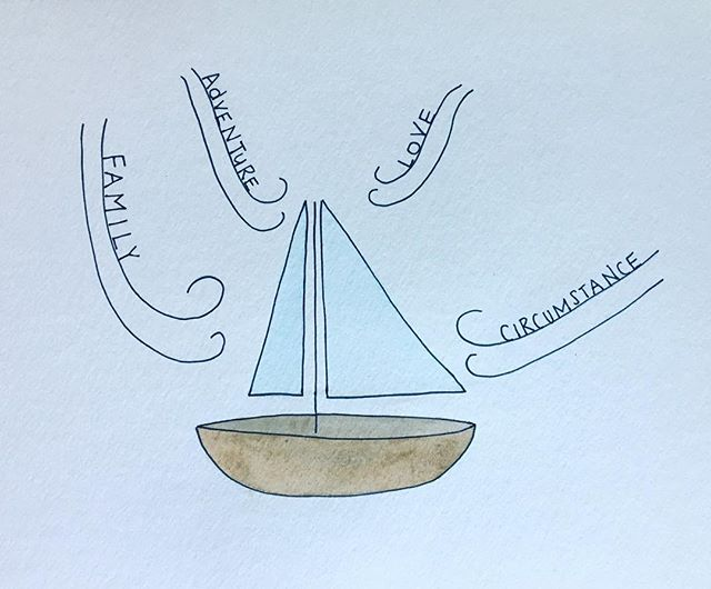 navigating the winds of change . . . a lot of boat metaphors happening lately . . . #doodle #watercolor #sailing