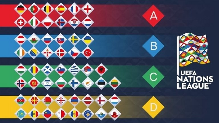 UEFA nations league .jpg