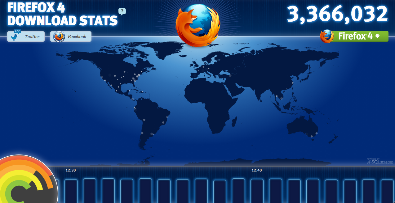 Firefox 4 is out! Check out the download stats in real-time on glow.mozilla.org