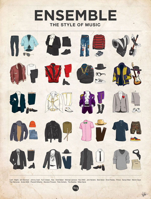 """thedailywhat: Style Guide of the Day: """"Ensemble: The Style of Music"""" — 20 iconic male musicians whittled down to their clothes. Designed by Glenn Manucdoc of Moxy Creative for EveryGuyed. Illustration: James Alexander. Prints here. [thanks daniel!]"""