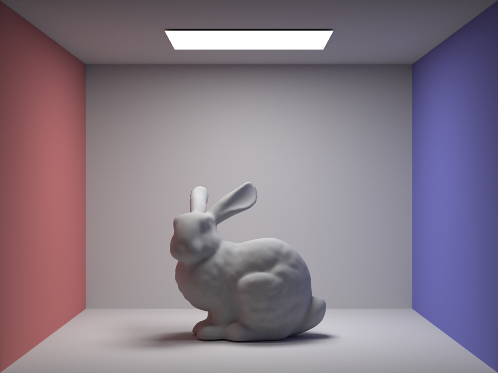 Diffuse material with indirect lighting and shadows