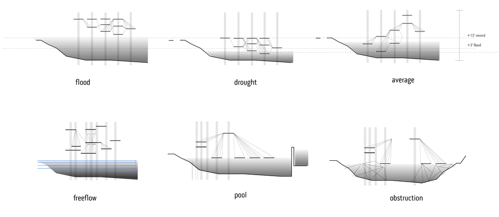 08_River_Recreation_Emily_Chen_River_Stages_and_Flow_Types.jpg