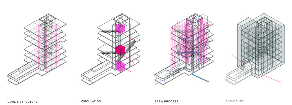 03_Vertical_Brewery_Alejandra_Fernandez_Location_Core_Structure_Circulation_Brew_Process_Enclosure.jpg