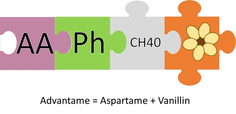 Advantame molecule from Peas and Hoppiness - www.peasandhoppiness.com