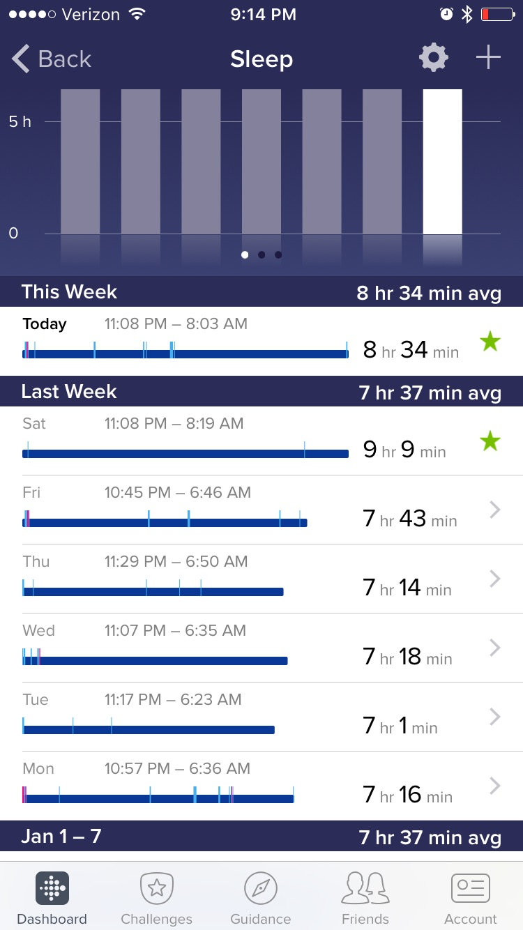 FitBit proof that I don't get enough sleep during the week...