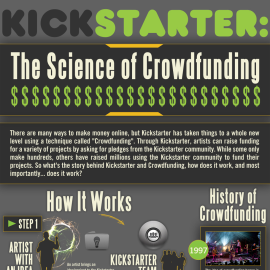 Ever heard of  Kickstarter ?  Crowdfunding is increasingly popular for start-up businesses, films, and events...