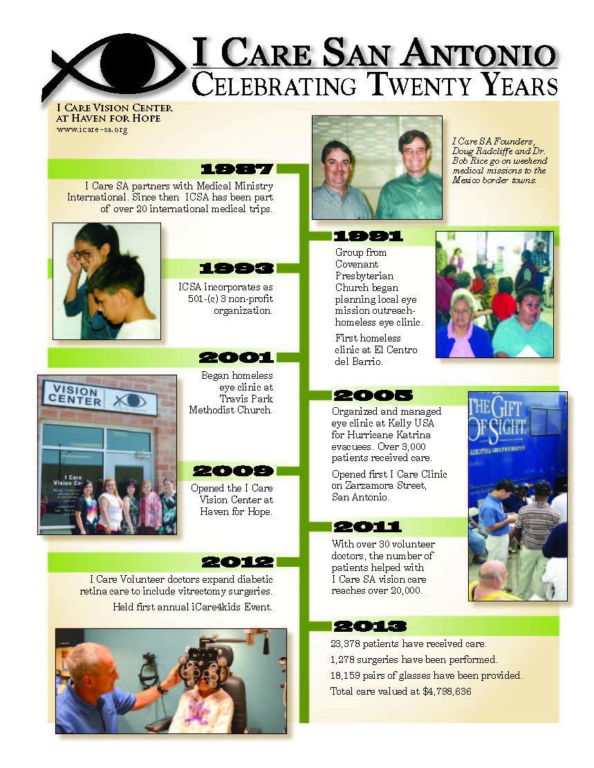 Celebrating 20 years_Page_1.jpg