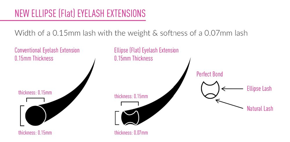New-Ellipse-Lash-Design.jpg
