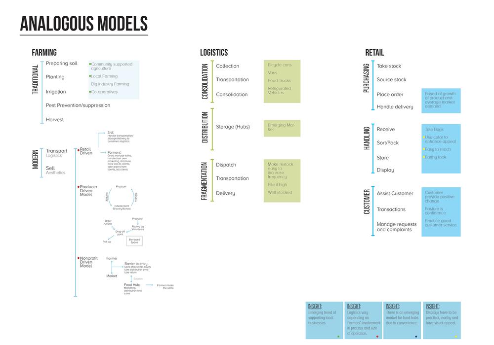 analogous_models.jpg