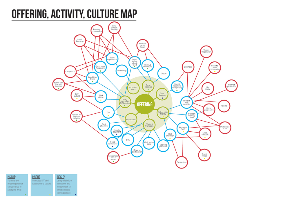 offering_activity_culture_map.jpg