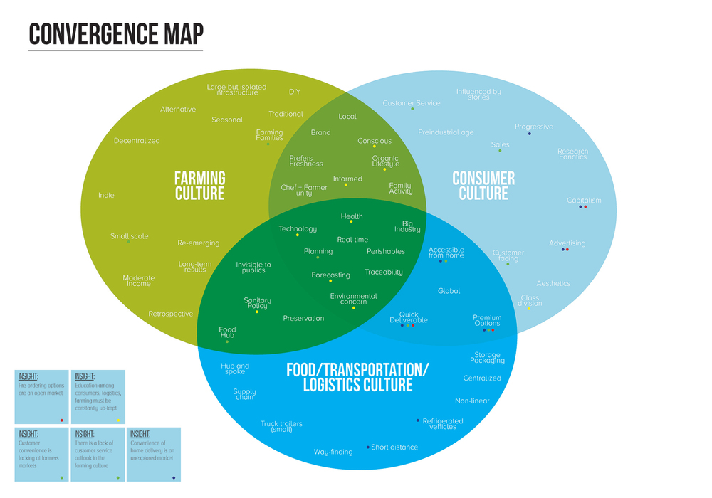 convergence_map.jpg