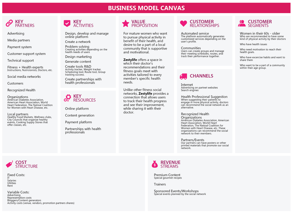Business Model Canvas.jpg