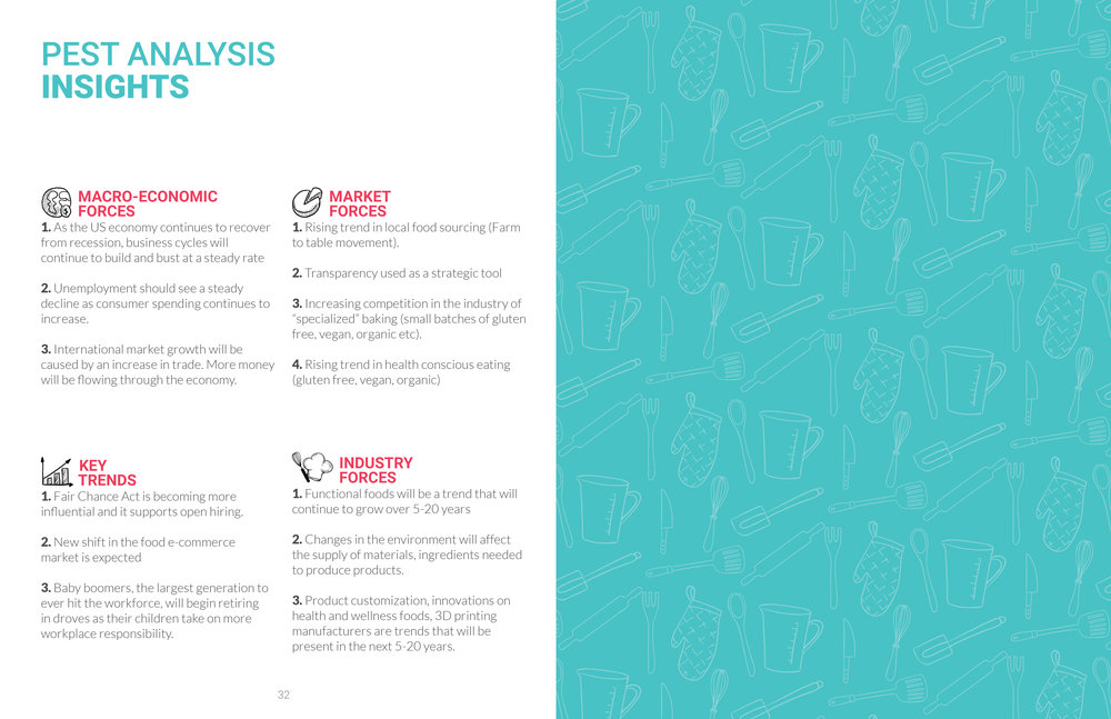 Process Book17.jpg