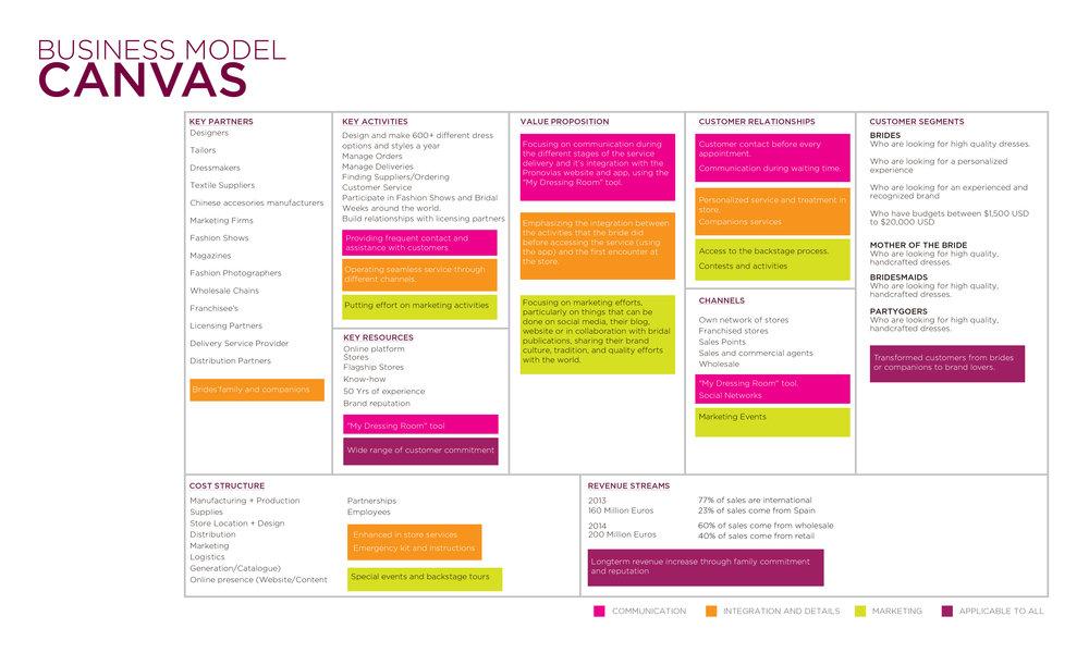 Process Book34.jpg
